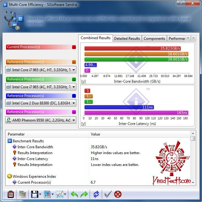 sisoft 03 BIOSTAR T5 XE