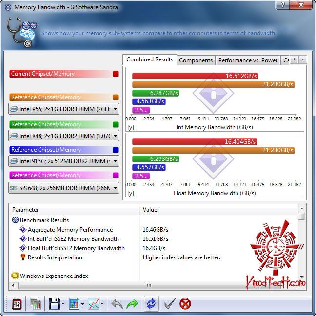 sisoft 04 BIOSTAR T5 XE