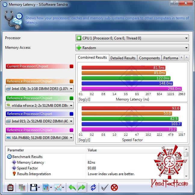 sisoft 05 BIOSTAR T5 XE