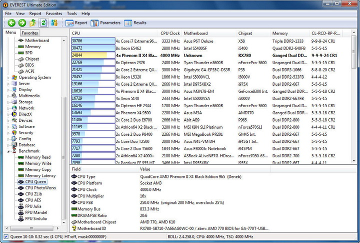 e2 Gigabyte 770T USB3 Review