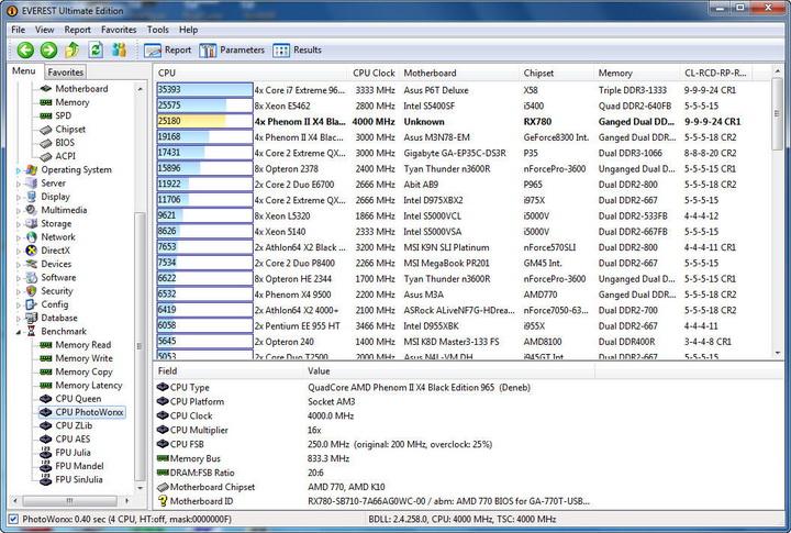 e3 Gigabyte 770T USB3 Review
