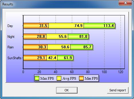 stalker1 MSI 890FXA GD70 & AMD Phenom II X6 1090T