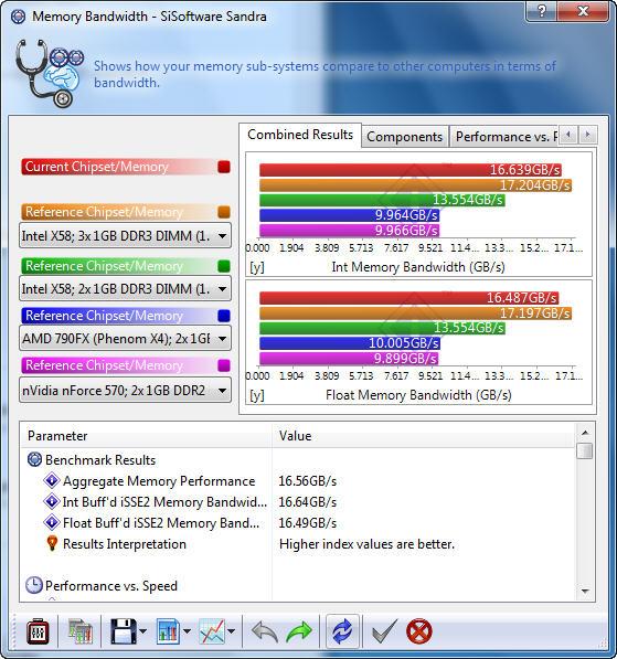 s1 OCZ DDR3 PC3 10666 Platinum Low Voltage Dual Channel