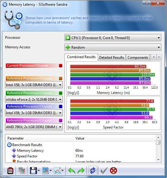 s2 OCZ DDR3 PC3 10666 Platinum Low Voltage Dual Channel