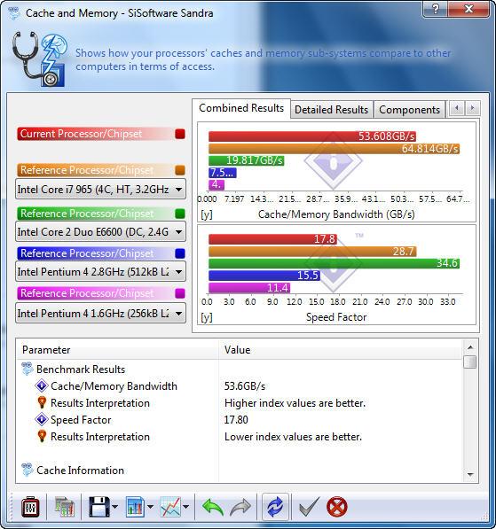 s3 OCZ DDR3 PC3 10666 Platinum Low Voltage Dual Channel