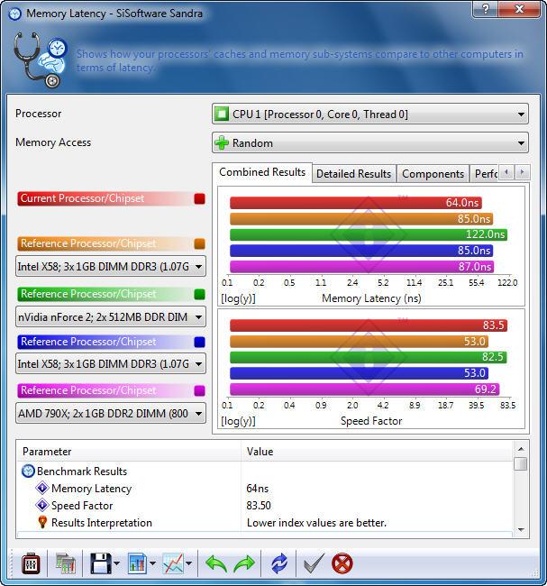 s2 OCZ DDR3 PC3 12800 Intel® XMP