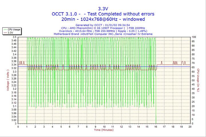 2002 01 01 09h34 volt3 Seasonic S12 II Bronze 620W Review