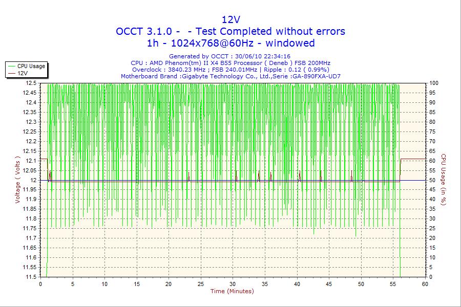 2010 06 30 22h34 volt12 Seasonic X series 750W Gold