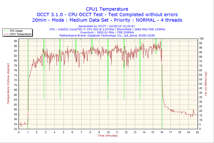 2010 05 24 10h29 cpu1 TITAN FENRIR CPU Cooler Review