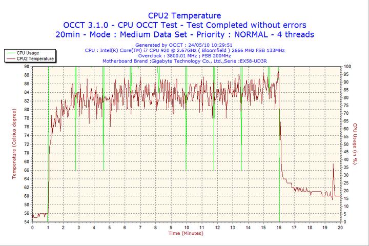 2010 05 24 10h29 cpu2 TITAN FENRIR CPU Cooler Review