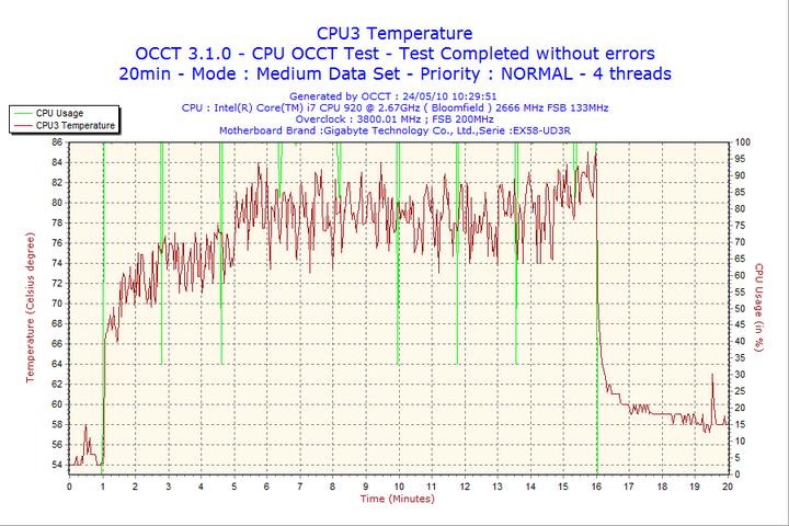 2010 05 24 10h29 cpu3 TITAN FENRIR CPU Cooler Review