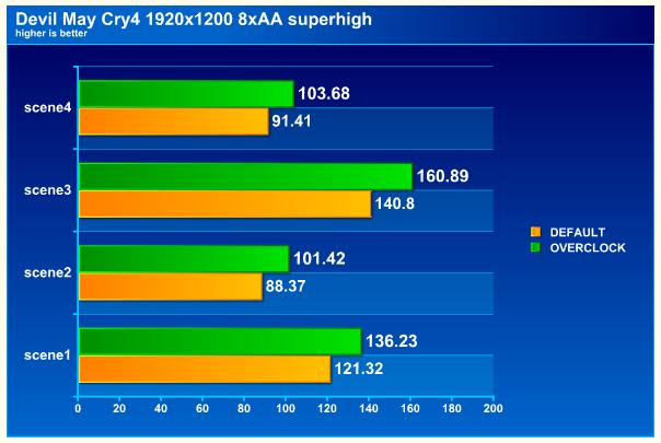 dmc4 ASUS EAH4890 DDR5 Voltage Tweak!!!
