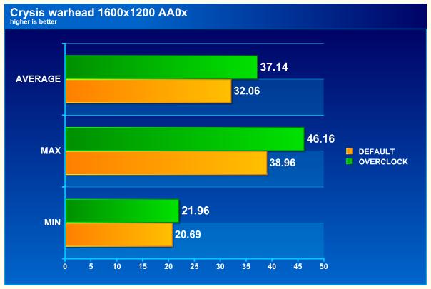 wh1600 ASUS EAH4890 DDR5 Voltage Tweak!!!