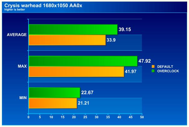 wh1680 ASUS EAH4890 DDR5 Voltage Tweak!!!
