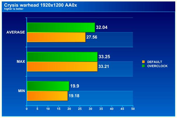 wh1920 ASUS EAH4890 DDR5 Voltage Tweak!!!