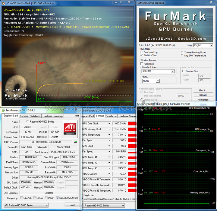 furmark oc ASUS EAH5850 DDR5 Review