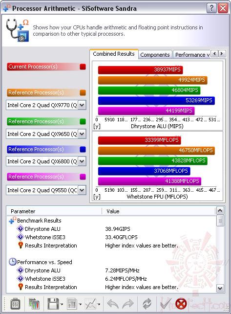 sisoft01 ASUS P5Q PRO Turbo
