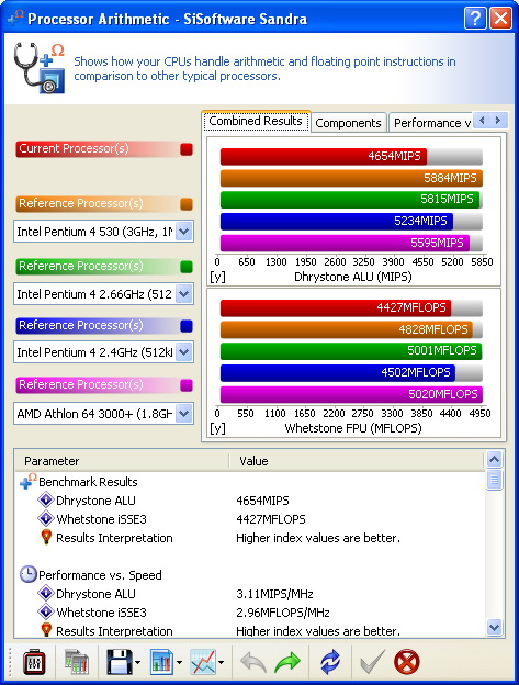 sisoft01 BenQ nScreen i91 Review