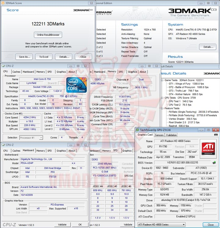 03 GIGABYTE GA P55A UD4P Full Benchmark Review