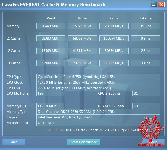 e1 GIGABYTE GA P55A UD6 Full Benchmark Review