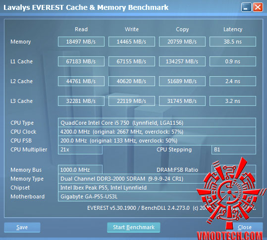 everest cache GIGABYTE P55 US3L Review