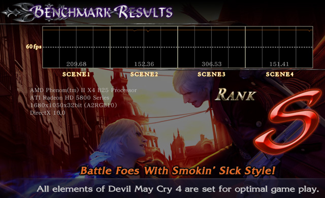 devilmaycry4dx10 201 ASUS M4A89GTD PRO/USB3 Motherboard Review