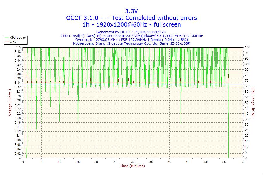 2009 09 25 03h05 volt3 NOX URANO 600W Review