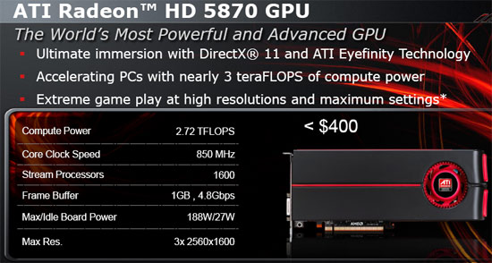 5870 specs XFX ATI Radeon HD5870 DX11 Graphic Card Review (CrossfireX)