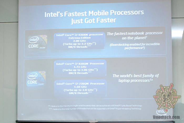 dsc 41421 เปิดตัว : Intel Core i7 Clarksfield For Laptop !!