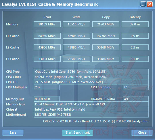 everest cache mem MSI P55 GD65   Overclock Results