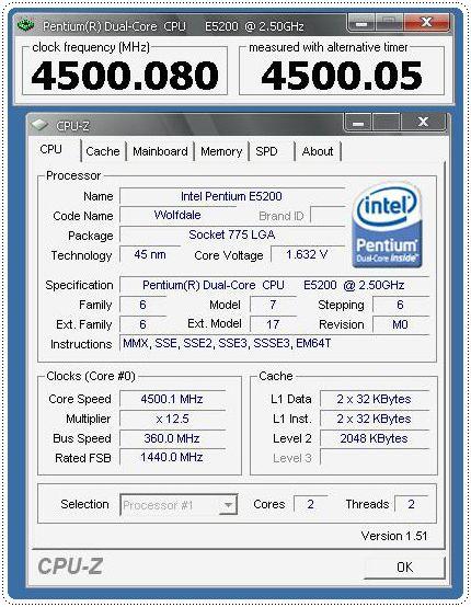 1 e52oo 45ghz info cpuz cpu CPU Group Test สำหรับคอเกมส์ฯ