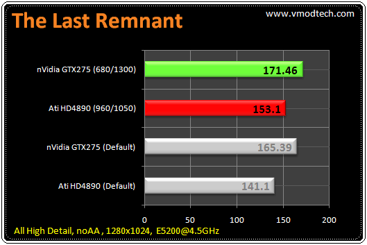 161 tb tlr มวยถูกคู่ คนดูถูกใจ HD4890 เจอ GTX275