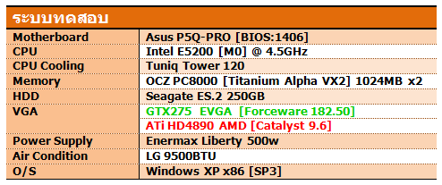 system test มวยถูกคู่ คนดูถูกใจ HD4890 เจอ GTX275