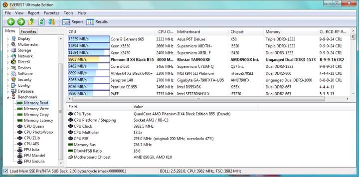 14 295x135 everestmemoryread 720x355 Biostar TA890GXE [Ver 5.2]