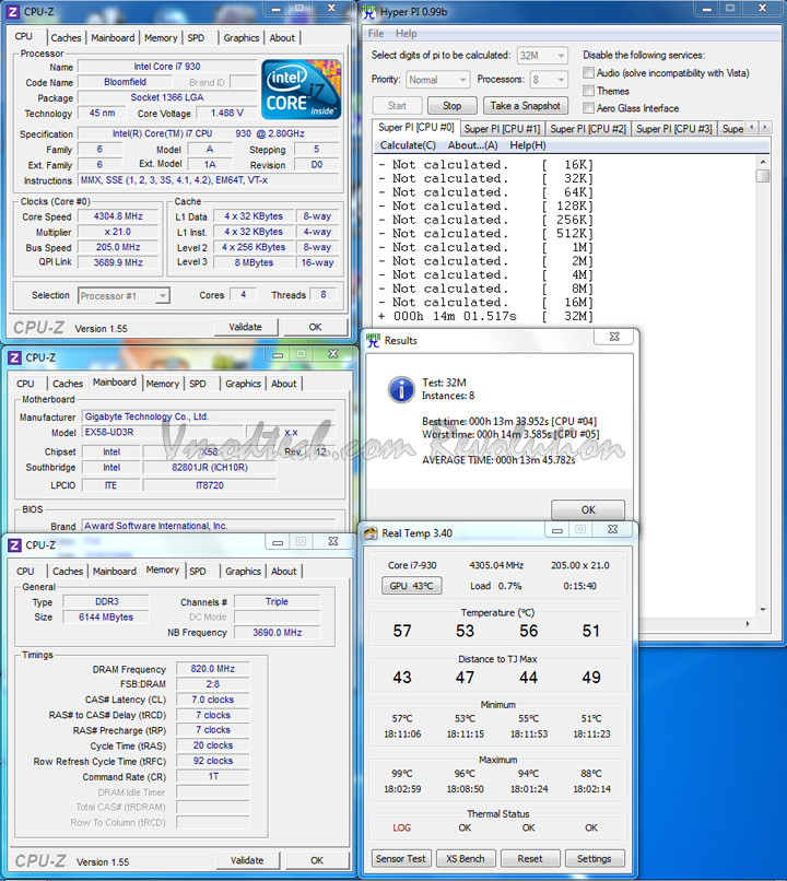 hpi Palit Geforce GTX470 1280MB DDR5 Overclock Test
