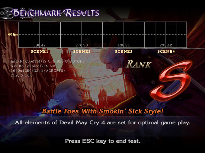 DevilMayCry4 a NVIDIA GeForce GTX 590 3GB GDDR5 Debut Review