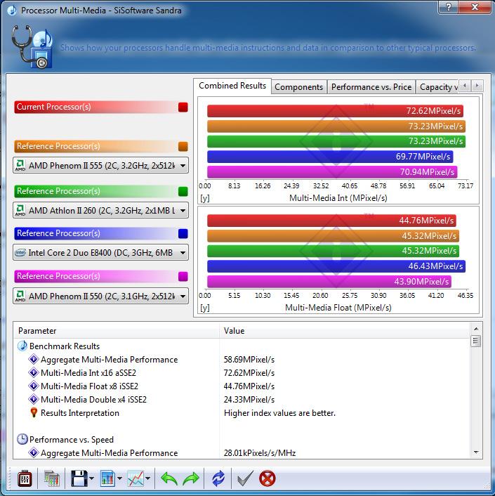 ev02 Review : Acer Aspire 4552G
