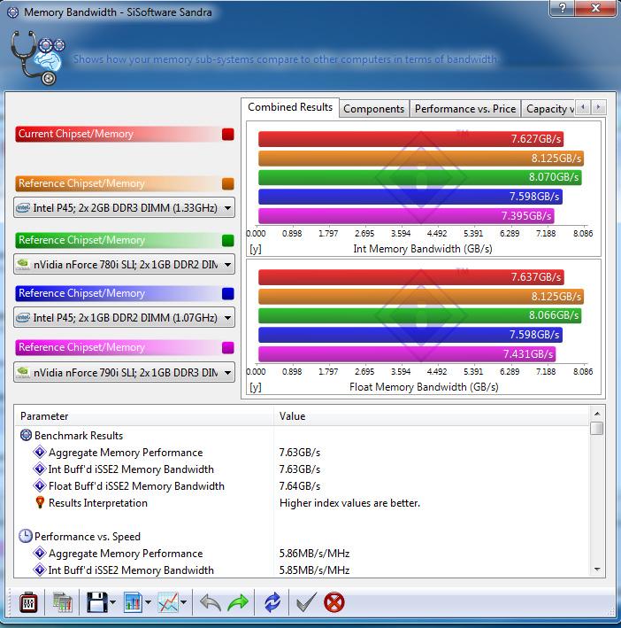 ev03 Review : Acer Aspire 4552G