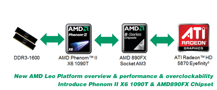 title AMD Phenom II X6 1090T & Leo Platform : For Mega tasking performance !