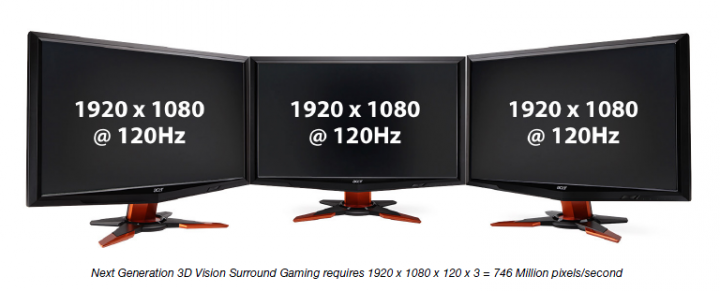 "3d Debut ! NVIDIA GF100 ""FERMI"" to introduce nVidia GeForce GTX470/GTX480"