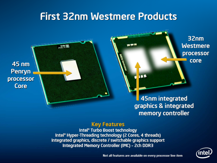 5 New Intel Core i5 Westmere CPU integrated graphics platform