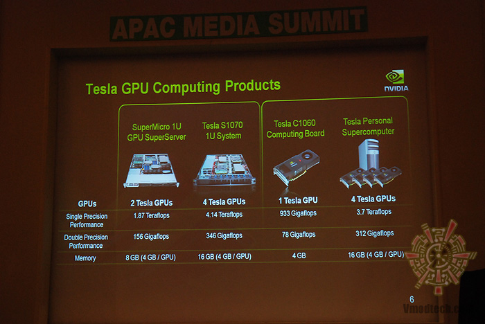 dsc 4697 NVIDIA APAC Media Summit 2009 @ Dusit Thani Huahin