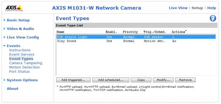 event Review : AXIS M1031 W CCTV IP Camera