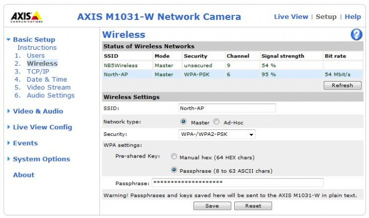 wlan Review : AXIS M1031 W CCTV IP Camera