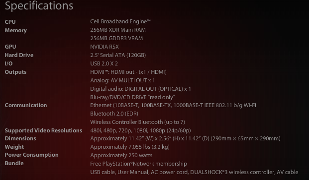 spec Review : Sony Playstation 3 (Slim) 120gb