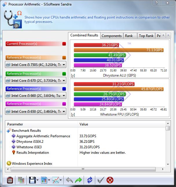 ev01 Review : Samsung R439 Notebook