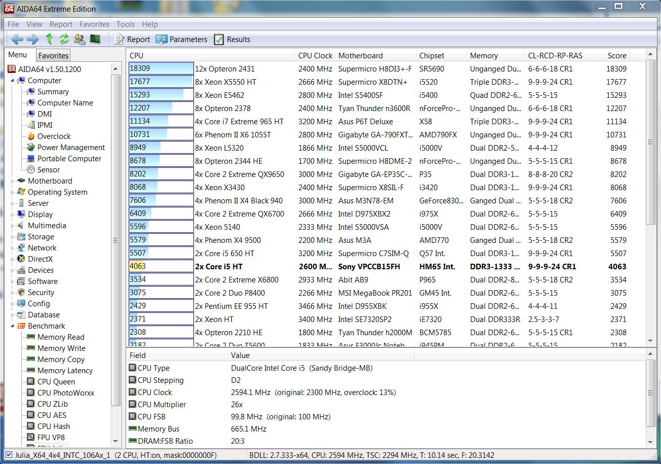 ev01 Review : Sony VAIO CB (VPC CB15FH)