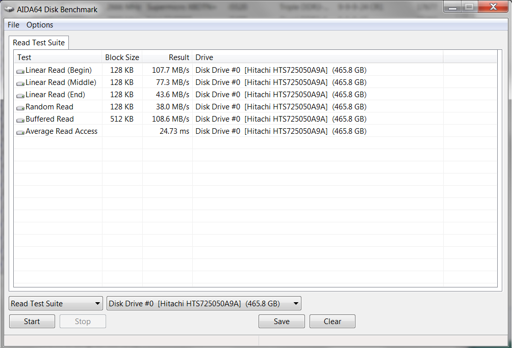 ev02 Review : Sony VAIO CB (VPC CB15FH)