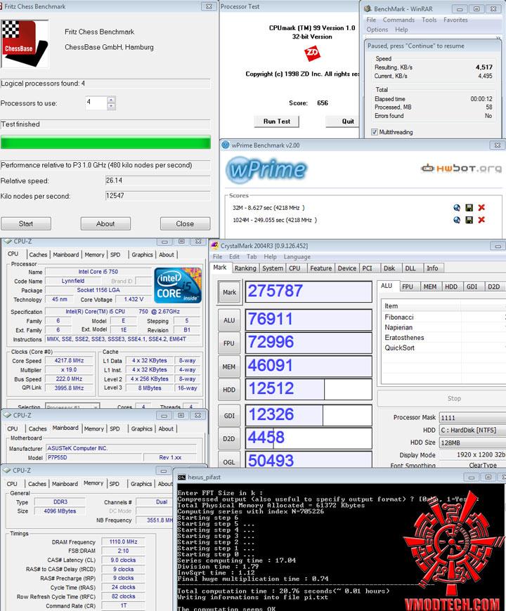 p7p55d alltest ASUS P7P55D Review