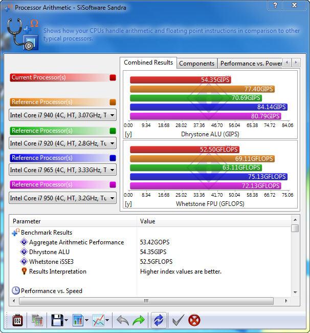 s110 Gigabyte 890GPA UD3H  Unlock Core